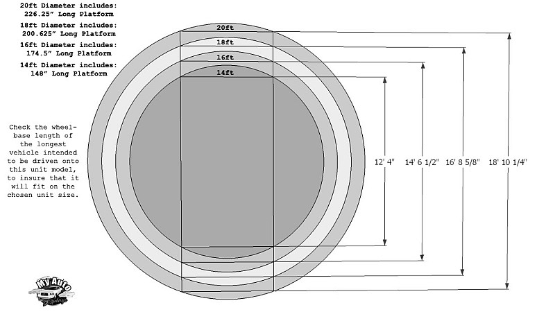 Electric car key components electrical schematic for Car turntable plans